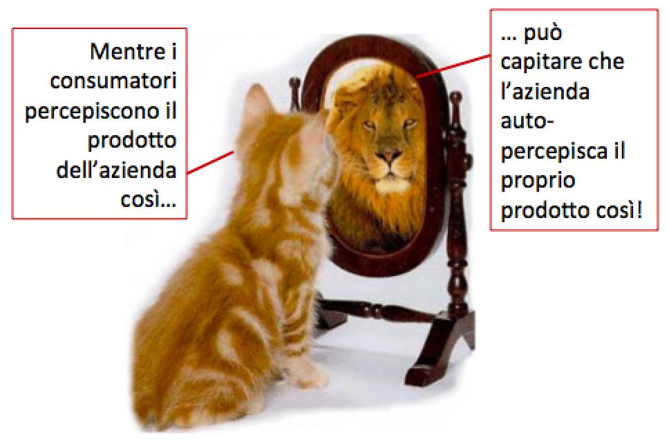percezione prodotto qualitative research andrealombardi.com